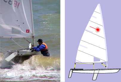 International Laser racing dinghy