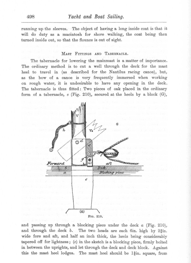 "Dixon Kemp ""Manual of Yacht and Boat Sailing"" 1895 p498"
