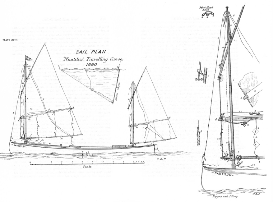 "Dixon Kemp ""Manual of Yacht and Boat Sailing"" 1895 plate CXIII"