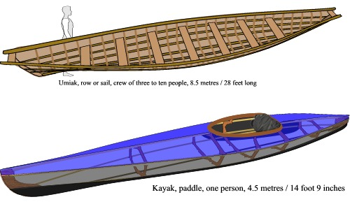 Two skin-on-frame boats, an umiak and a kayak